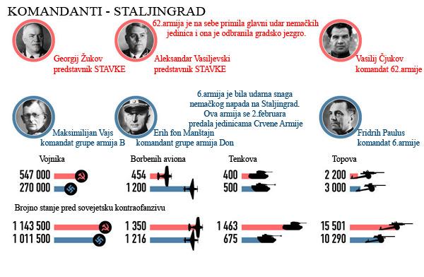 staljingrad5