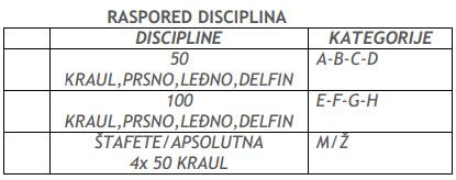 raspored-plivackih-disciplina