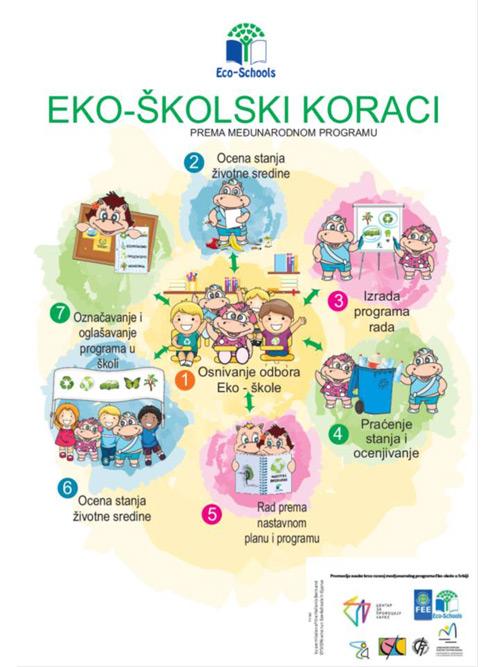 eko-skola