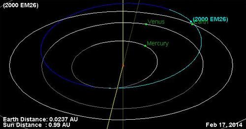 asteroid-2000E26