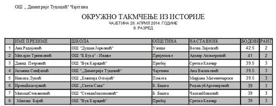 istorijaokrug2014-osmi