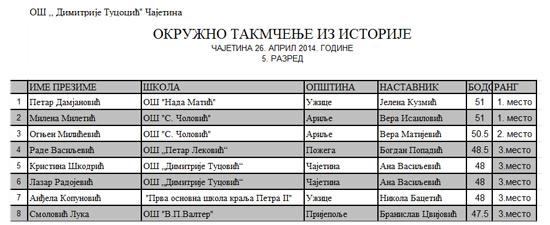 istorijaokrug2014-peti