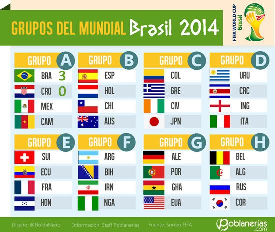 tabela-prvenstvo14-1