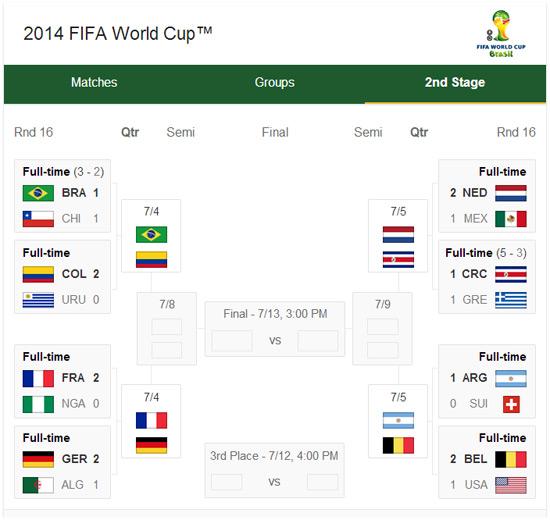 brazil14-3
