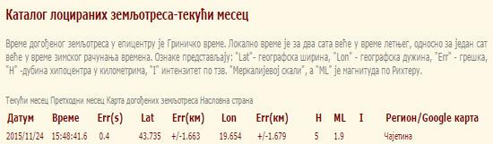 zemljotres-semegnjevo15-2