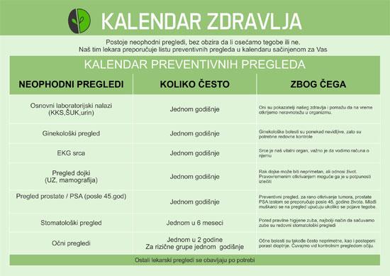 preventivni-pregled