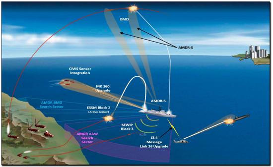 mornaricka-odbrana-usn