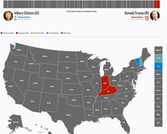 sad-izbori-mapa1