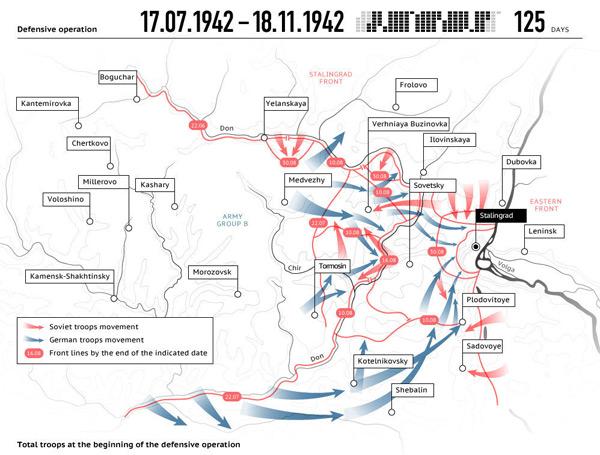 nemacki-napad-staljingrad