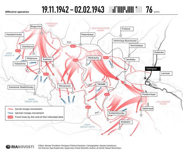 sovjetska-kontraofanziva