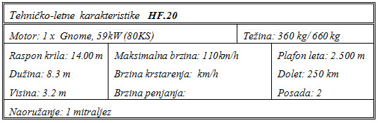 Farman-HF.20