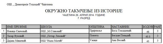 istorijaokrug2014-sedmi