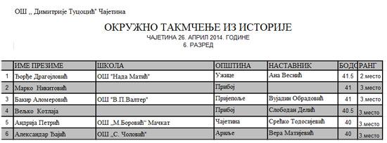istorijaokrug2014-sesti