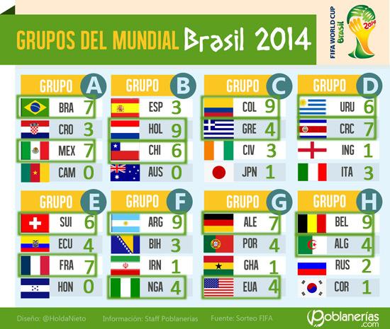 brazil14-2