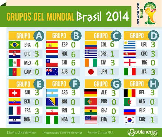 tabela-20-jun-sp2014