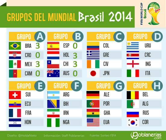 tabela-prvenstvo2