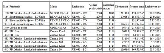 licitacija-drzava15-1