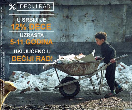Izvor: Unicef Srbija