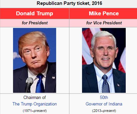 Tramp i Pens - Republikanska partija - izvor Wikipedia